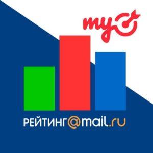 Счетчик Mail Top: как подключиться и участвовать в рейтинге