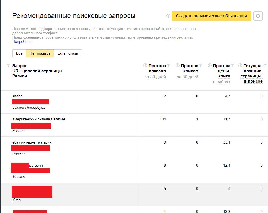 Рекомендованные вопросы в Yandex Webmaster
