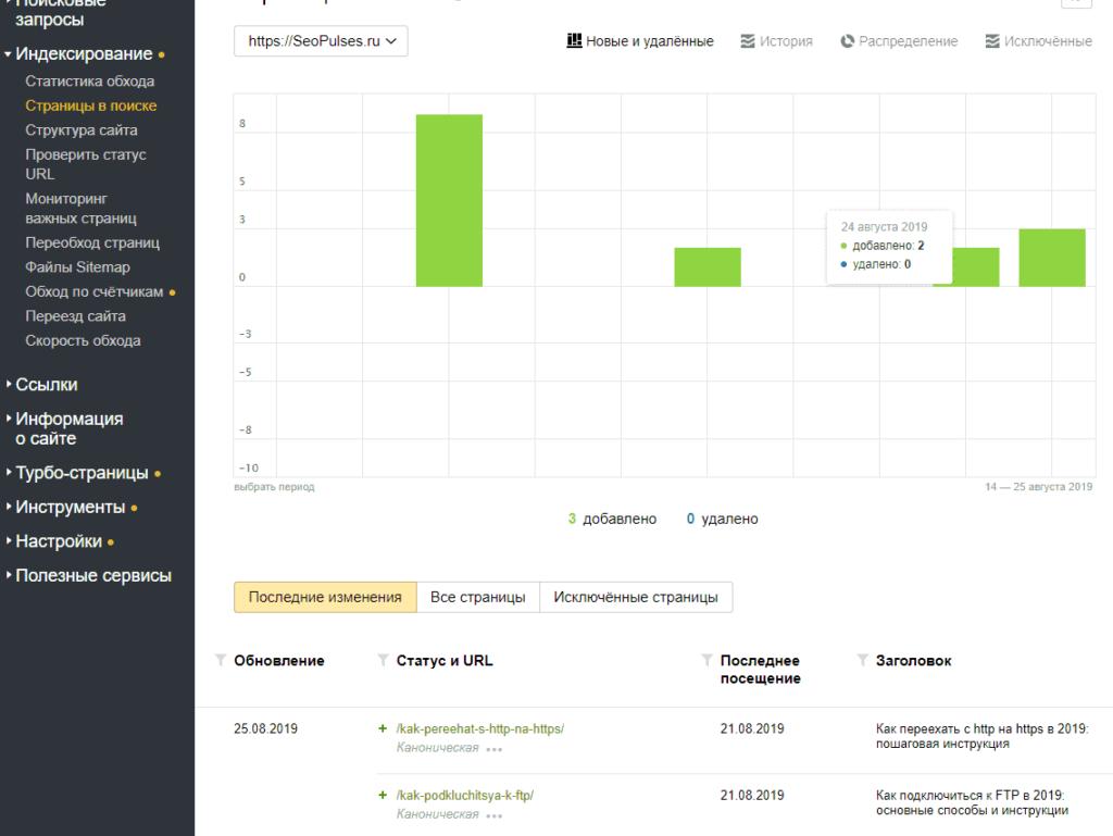 Страницы в поиске в Яндекс Вебмастер
