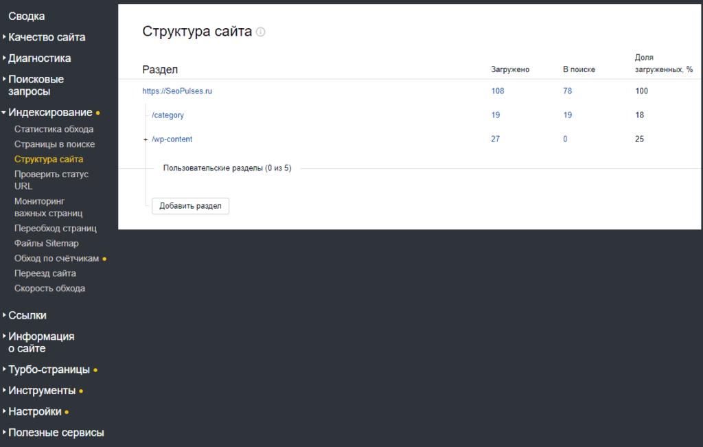 Структура сайта в Яндекс Вебмастер
