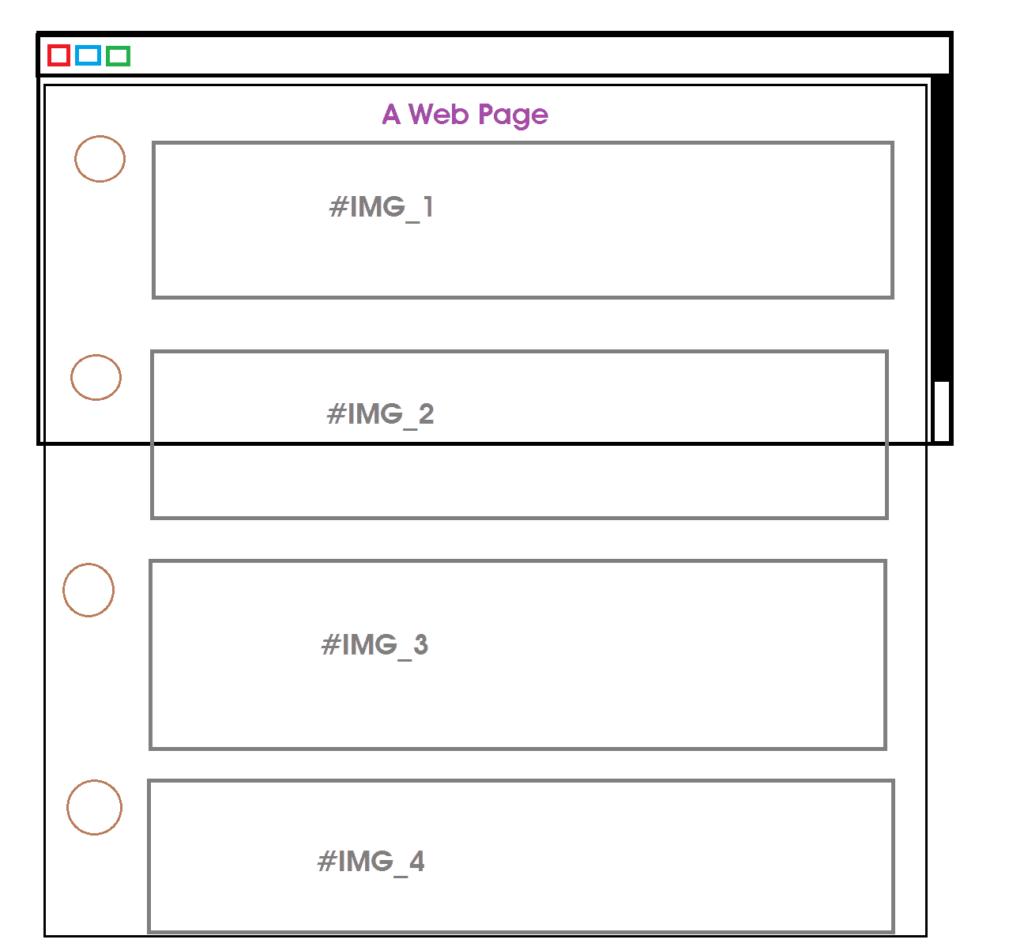 Схема ленивой загрузки изображений на сайте