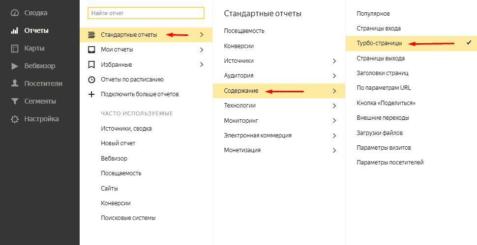 Отчет турбо-страницы в Яндекс.Метрике