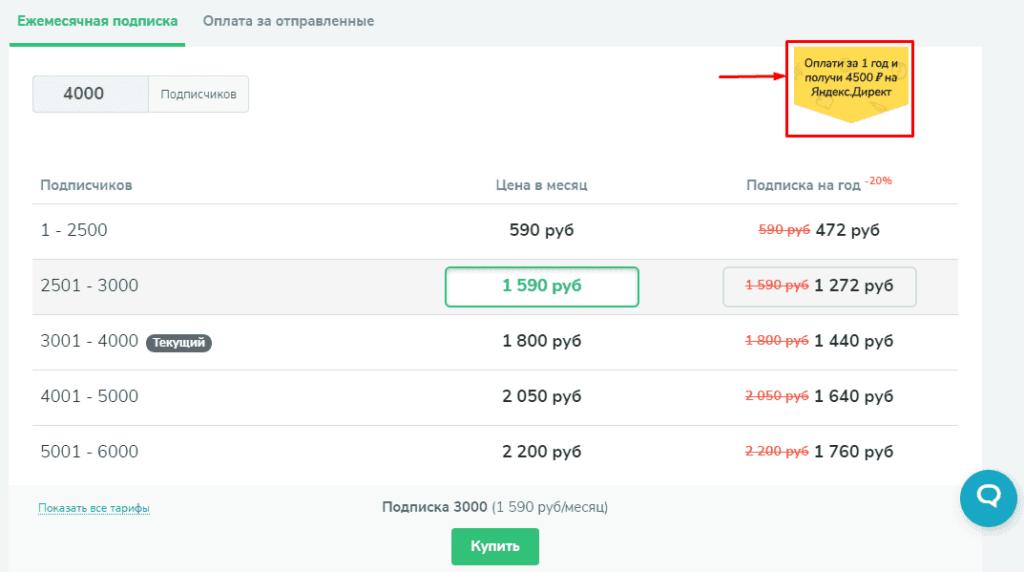 Промокод Яндекс.Директ в SendPulse при покупке годового тарифа