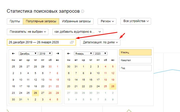 Фильтр по датам и детализация в Yandex Webmaster