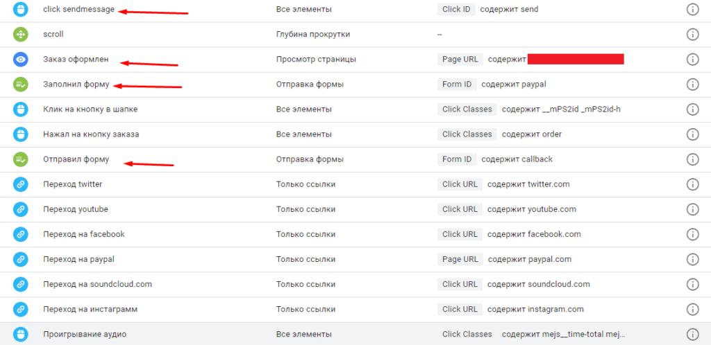 Выбор триггеров для оформления заказа в Google Tag Manager