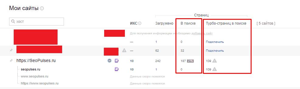 Сводка по сайтам и страницы в поиске в Yandex Webmaster