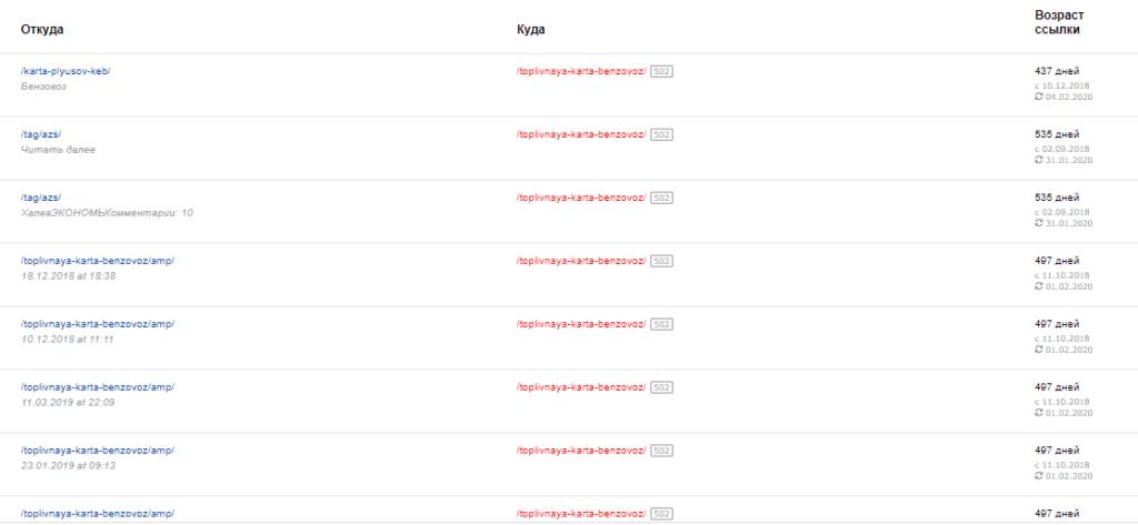 Таблица битых внутренних ссылок в Yandex Webmaster