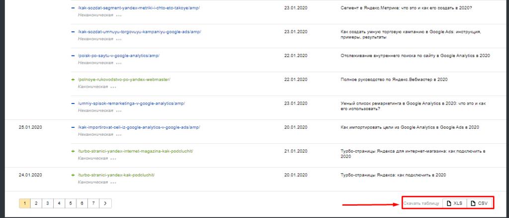 Скачивание таблицы со страницами в поиске в Яндекс.Вебмастер