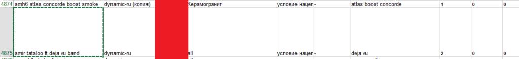 Чистка запросов для динамических поисковых объявлений в Яндекс.Директ