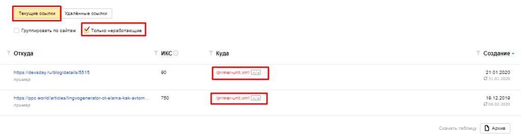 Таблица с нерабочими внешними ссылками в Яндекс.Вебмастер