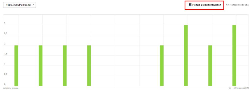 График с новыми и изменившимися страницами в обходе в Яндекс.Вебмастере
