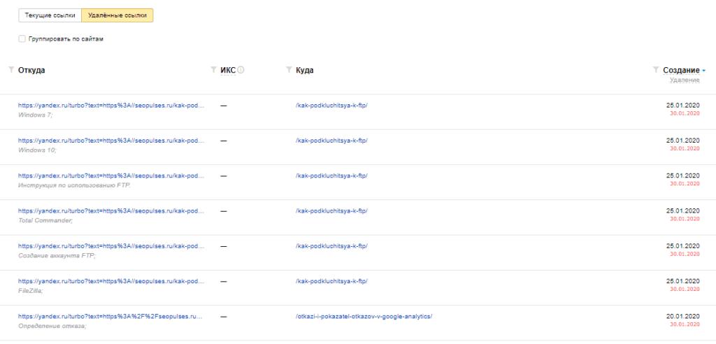 Таблица удаленных внешних ссылок в Yandex Webmaster