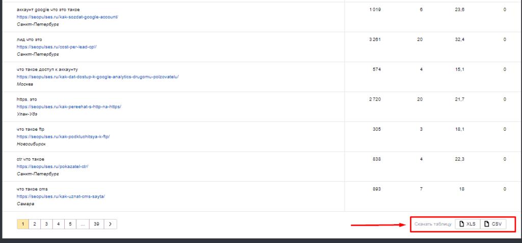 Скачивание в XLS или CSV найденных рекомендованных запросов из Яндекс.Вебмастер