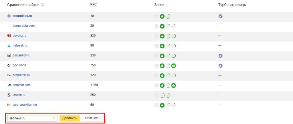 Добавление нового конкурента в показателях качества в Яндекс.Вебмастер