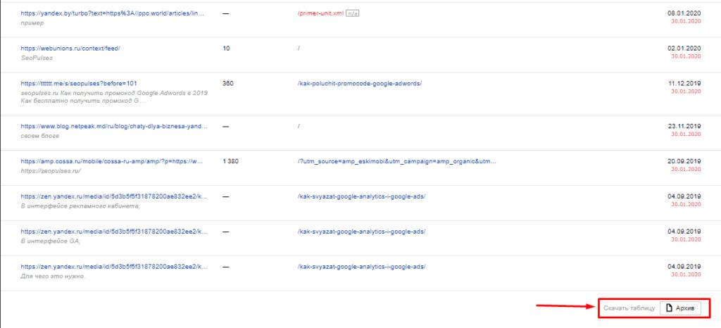 Скачать таблицу с нерабочими внешними ссылками в Яндекс.Вебмастер