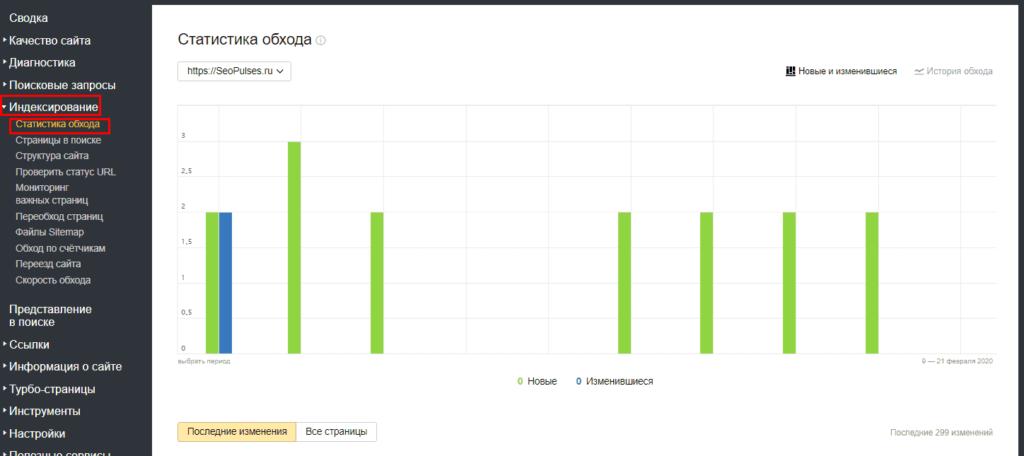Статистика обхода в Яндекс.Вебмастер