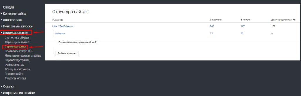 Структура сайта в Яндекс.Вебмастер