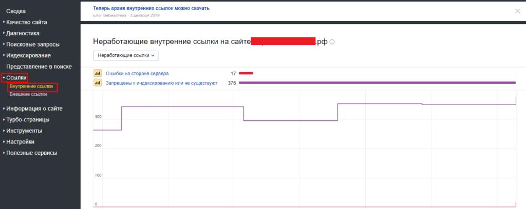 Битые внутренние ссылки в Яндекс Вебмастер