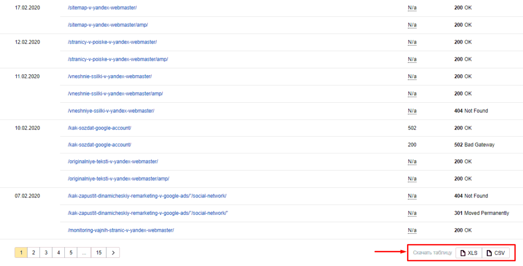 Скачивание списка проиндексированных страниц в Яндекс Вебмастер