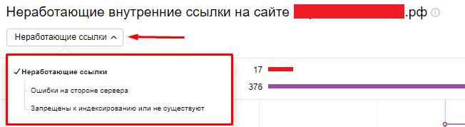 Неработающие внутренние ссылки в Яндекс Вебмастер
