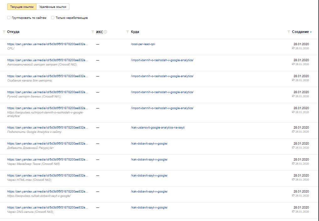 Таблицы с внешними ссылками в Яндекс Вебмастер