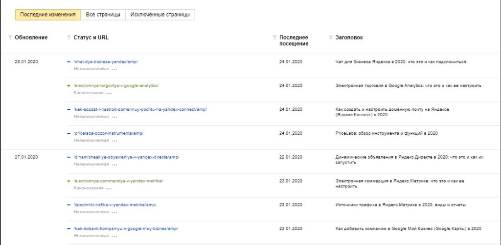 Таблица с URL в поиске в Яндекс Вебмастер