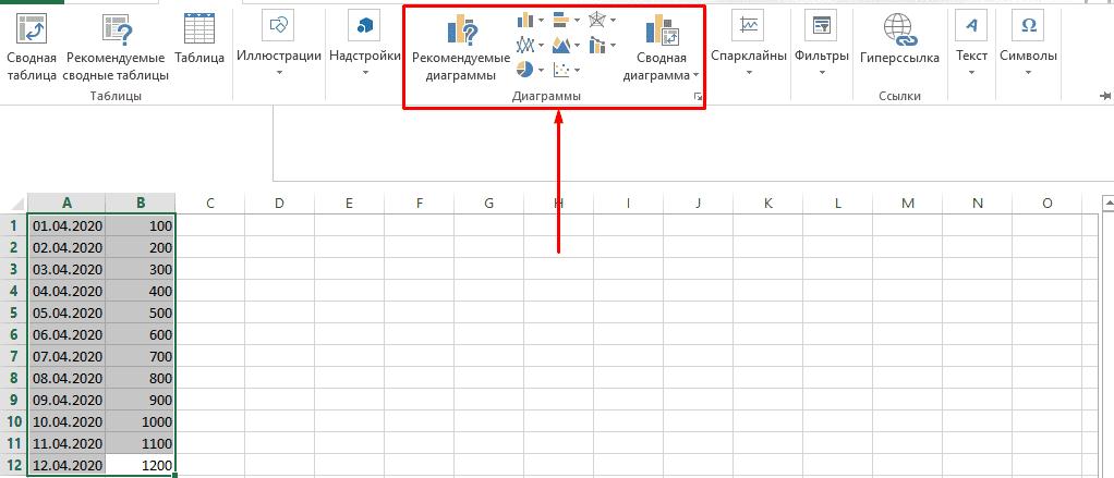 Виды визуализации данных в MS Эксель