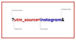 UTM-метки в Instagram: примеры и настройки
