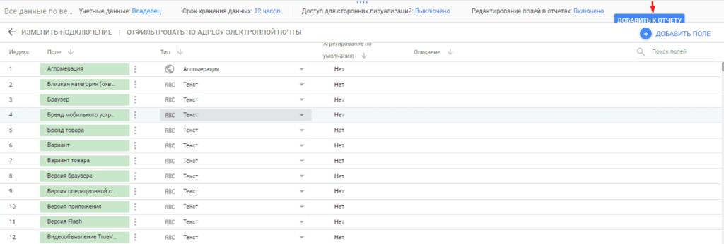 Добавление к отчету нового датасета в Google Data Studio