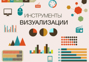 Инструменты визуализации данных: 4 основных способа