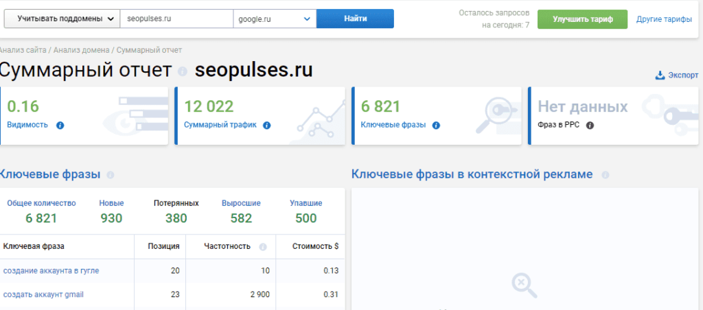 Сервис для ключевых фраз чужого сайта Serpstat