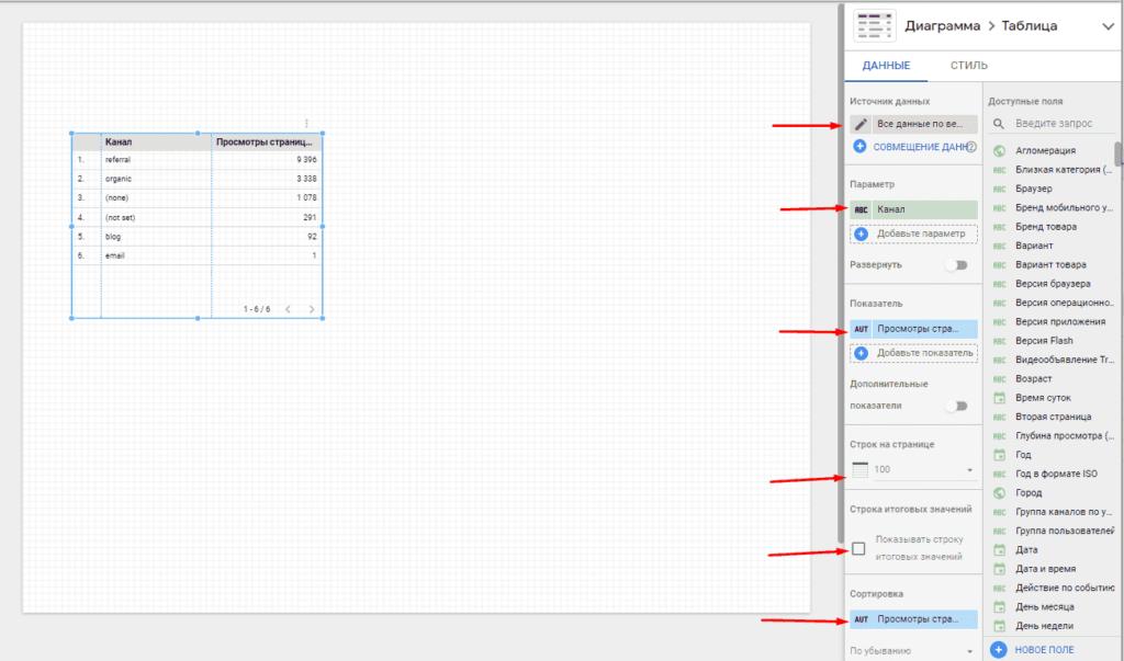 Рабочий интерфейс в Google Data Studio