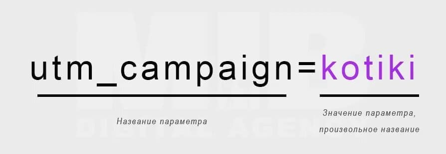 структура utm_campaign