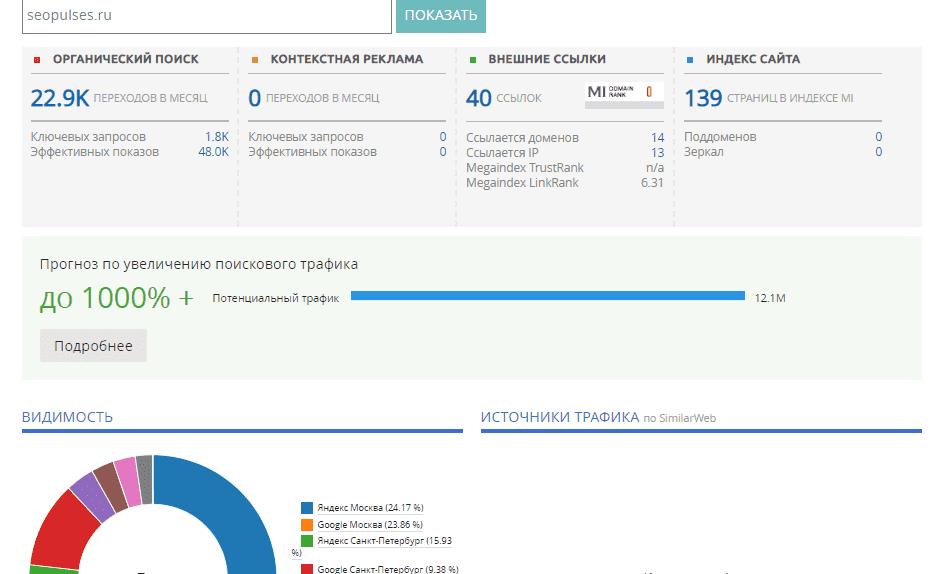 Просмотр посещаемости чужого сайта в Megaindex