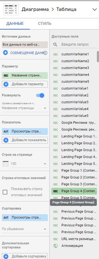Создание таблицы с просмотрами страниц в Google Data Studio