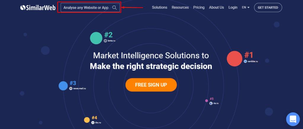 Сервис для просмотра статистики чужого сайта Similarweb