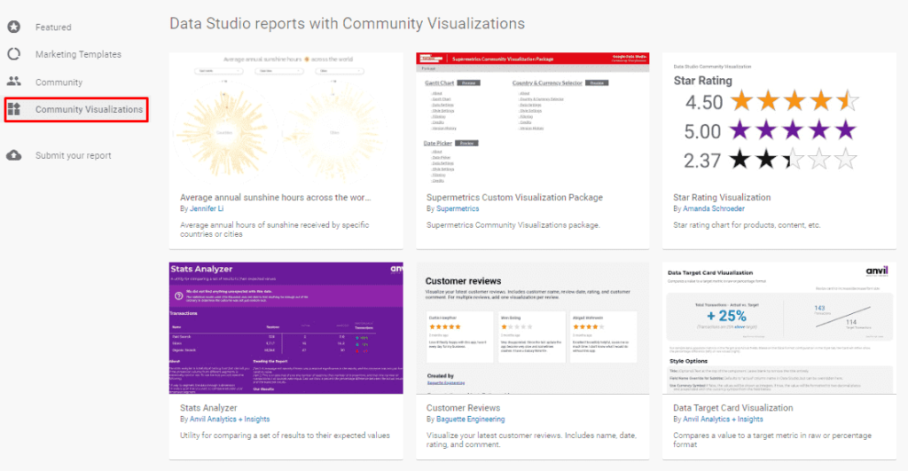 Шаблоны визуализации сообщества в Google Data Studio