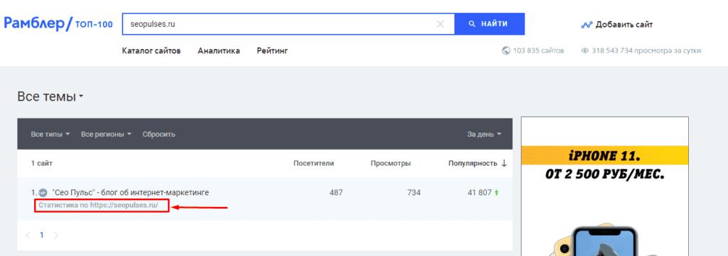 Просмотр статистики чужого сайта в Рамблер ТОП-100