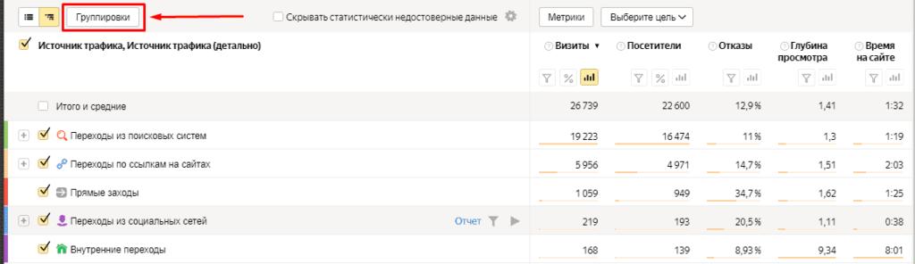 Переход в группировки в Яндекс.Метрике