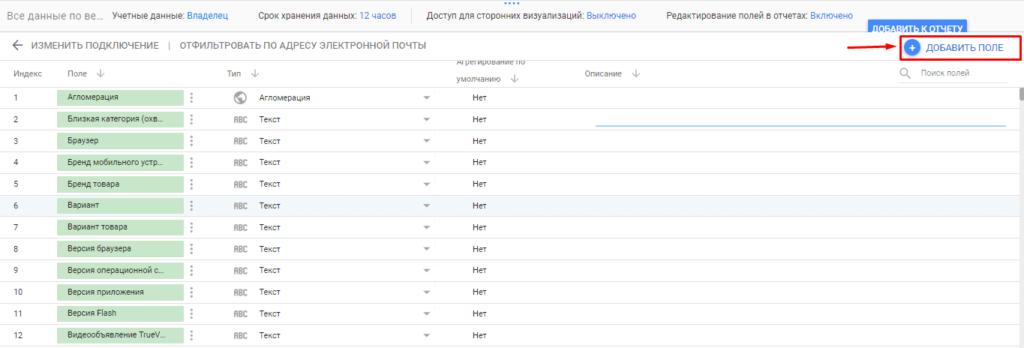 Переход в создание нового показателя при подключении коннектора в Google Data Studio