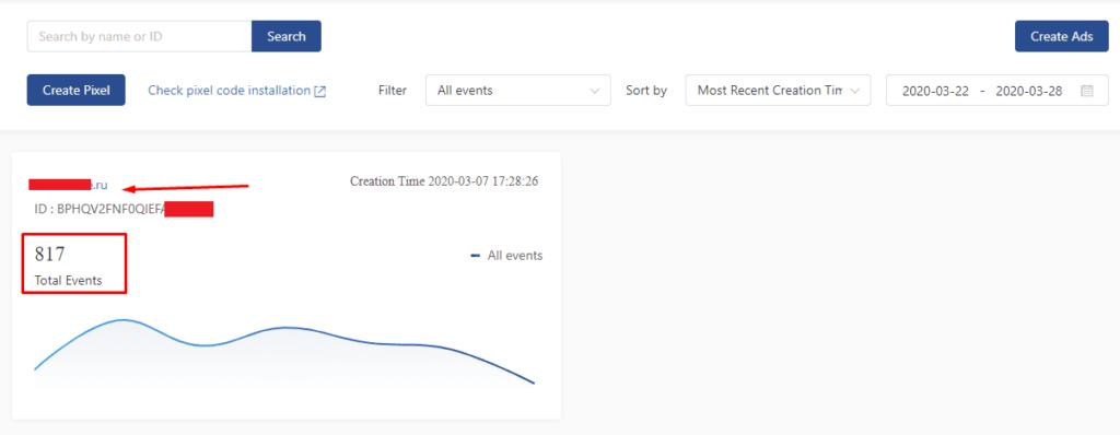 Данные по аналитике в настроенном пикселе TikTok