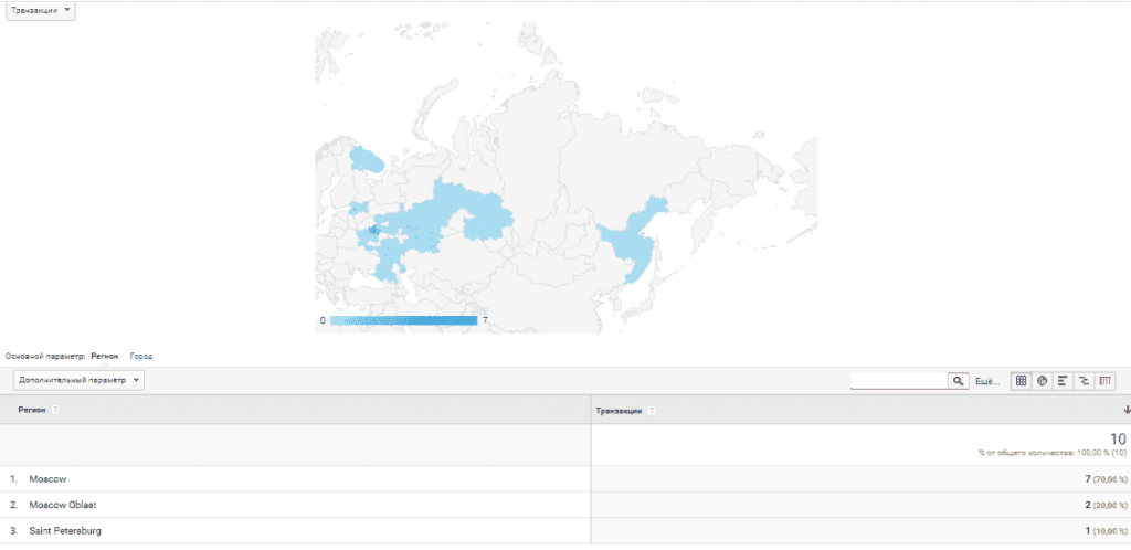 Отчет в Google Analytics с картой дохода