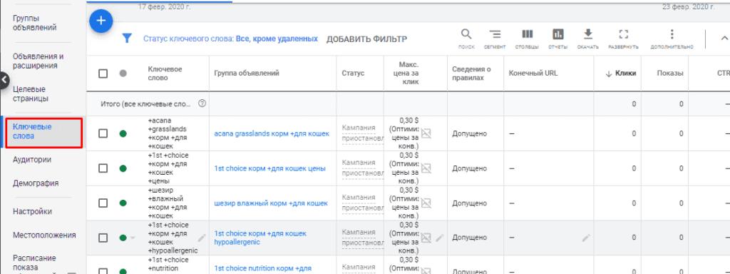 Ключевые слова в Гугл Адвордс