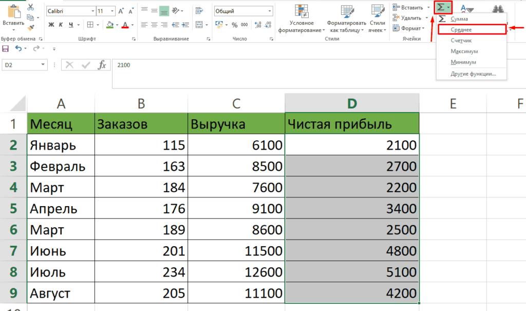 Подсчет среднего арифметического числа в таблицах Excel