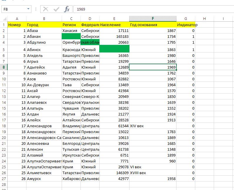 Выполненное удаление пустых строк в Excel