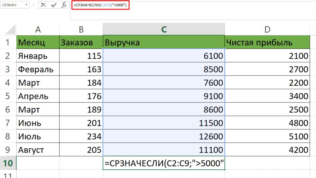 Подсчет среднего арифметического числа с условиями в таблицах Excel