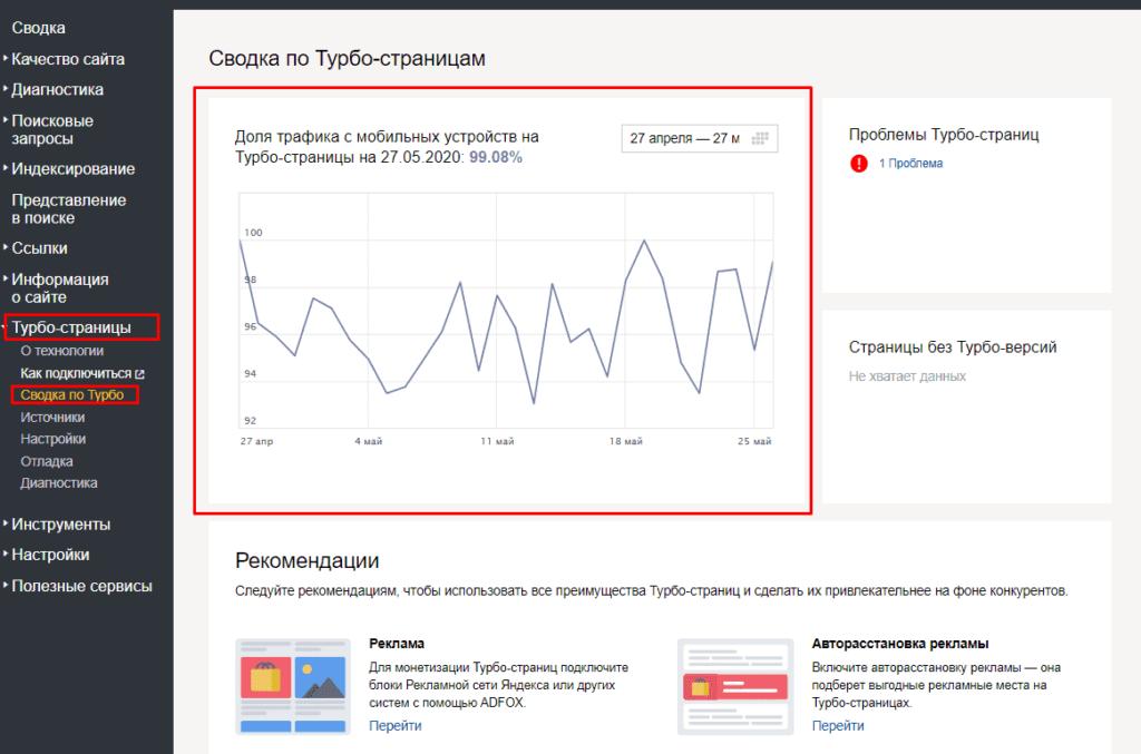Подключенные турбо-страницы в интерфейсе Яндекс.Вебмастер