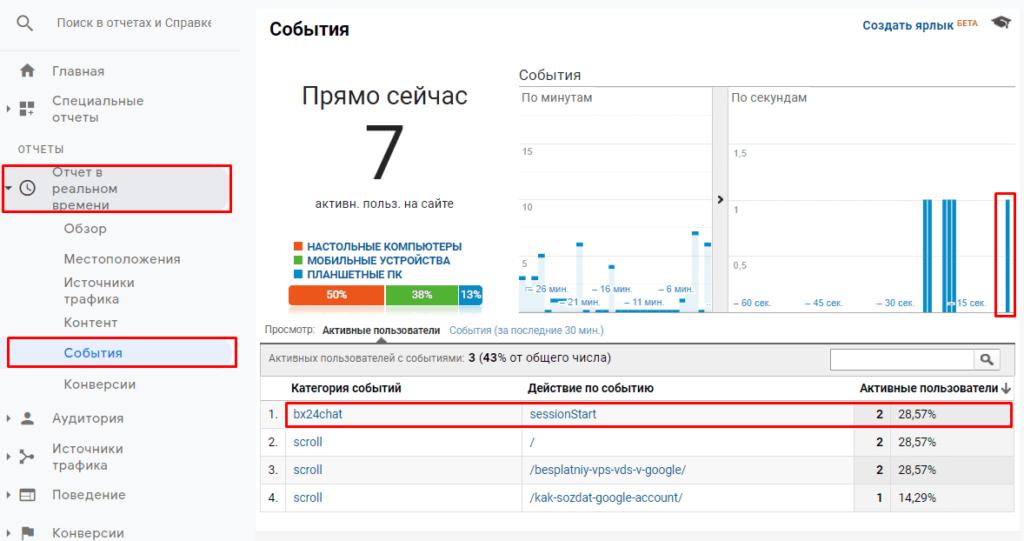 Отчет в реальном времени и события из виджета чата Bitrix24 в Google Analytics