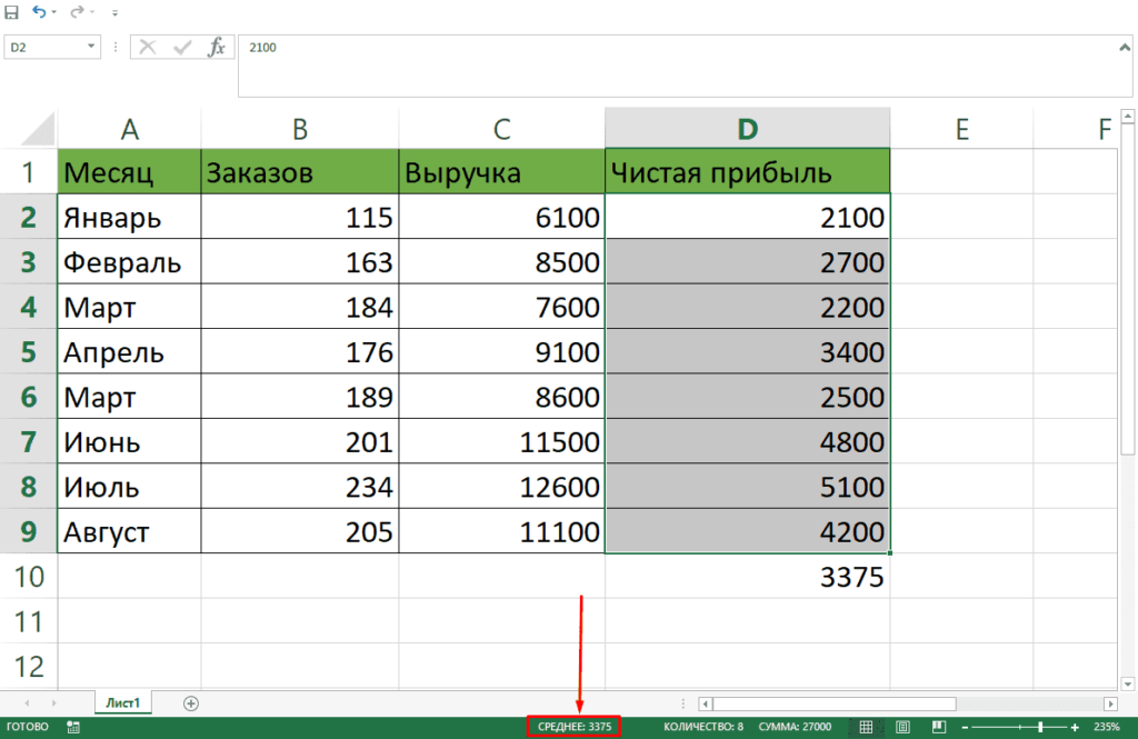 Найти среднее арифметическое в нижней части экрана в таблицах Эксель