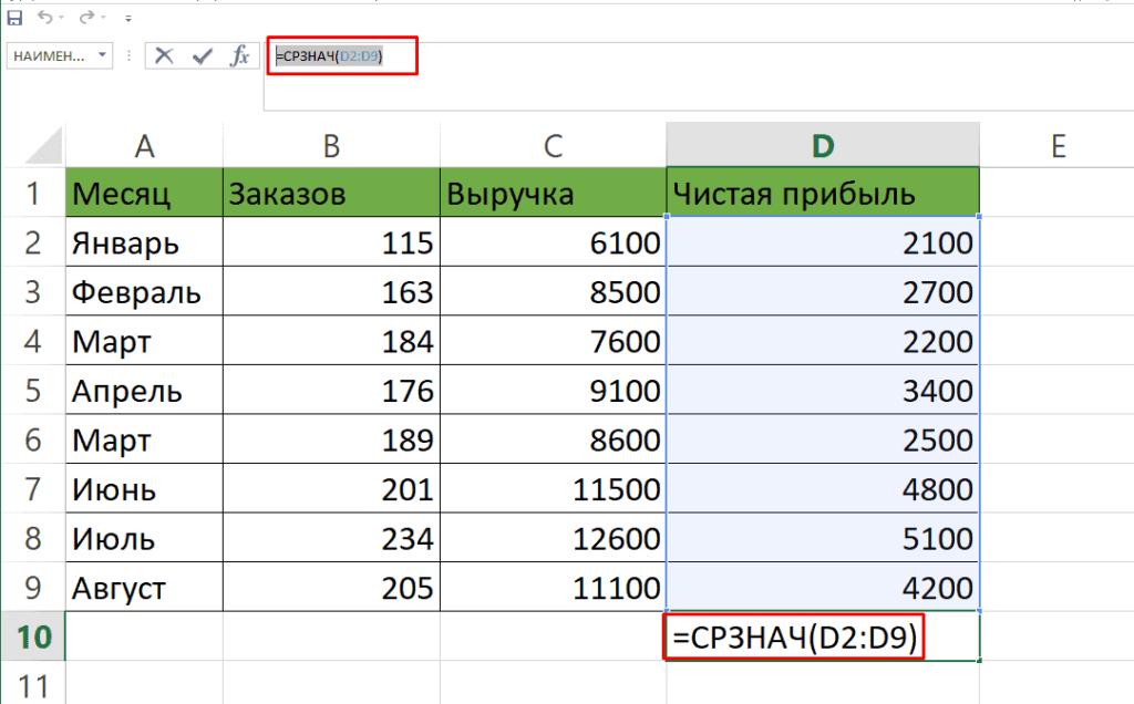Подсчет среднего арифметического числа через формулу СРЗНАЧ в таблицах Excel